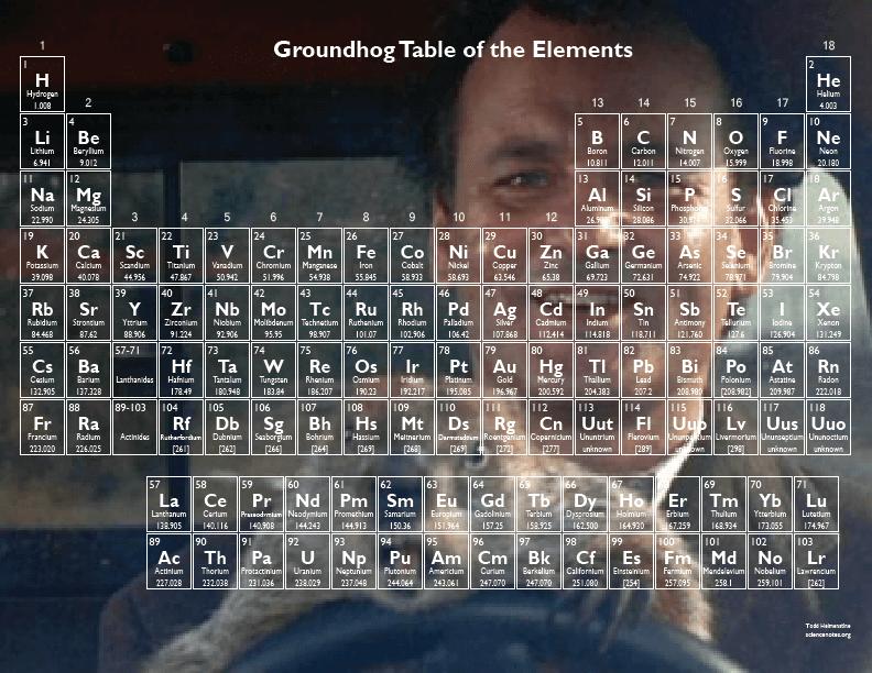 Groundhog Day Table
