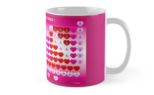 Valentine's Day Periodic Table Mug