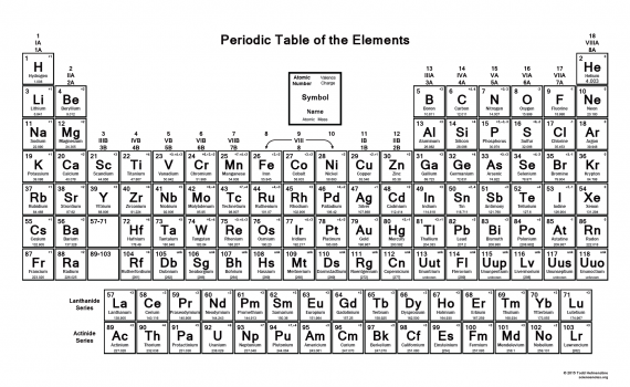 Attractive Black And White Periodic Table Of Element Charges   2015