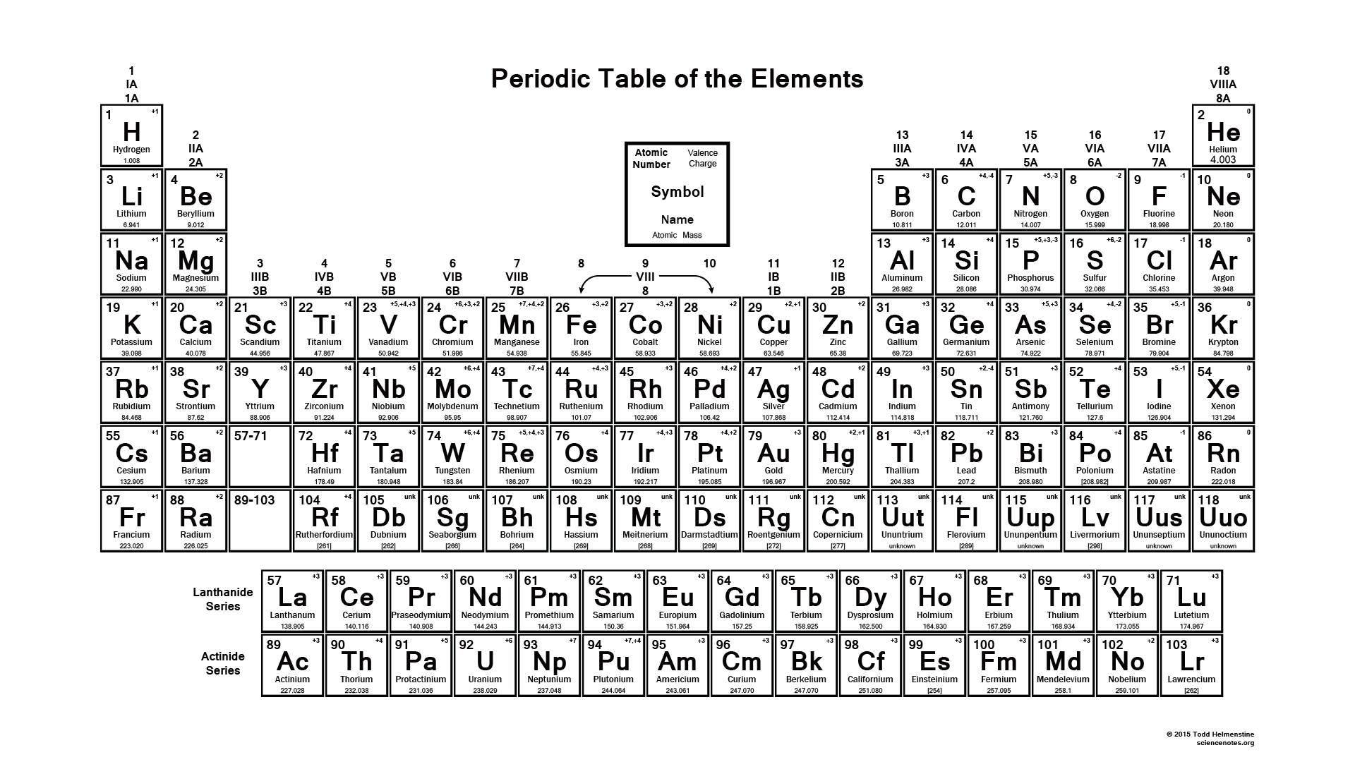 Black and White Periodic Table with Element Charges - 2015