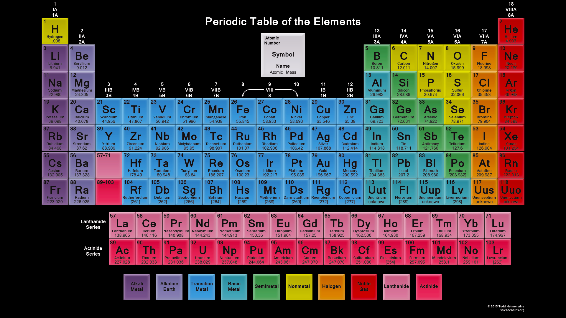 Periodic Table Crystal Tiles Wallpaper - Black Background - 2015