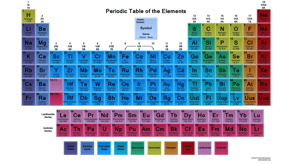Periodic Table Crystal Tiles Wallpaper - 2015