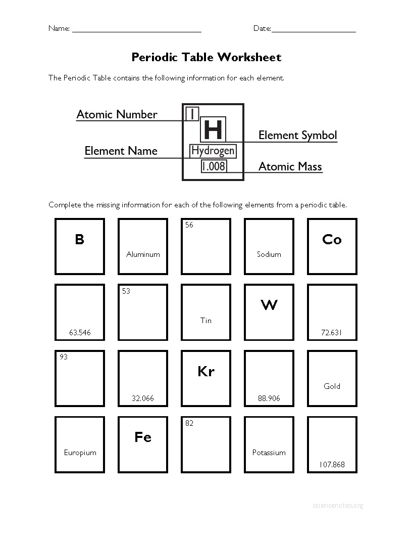 Students use a periodic table to complete the missing information on ...