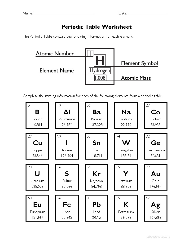 Periodic Table Worksheet Page 2 Of 2