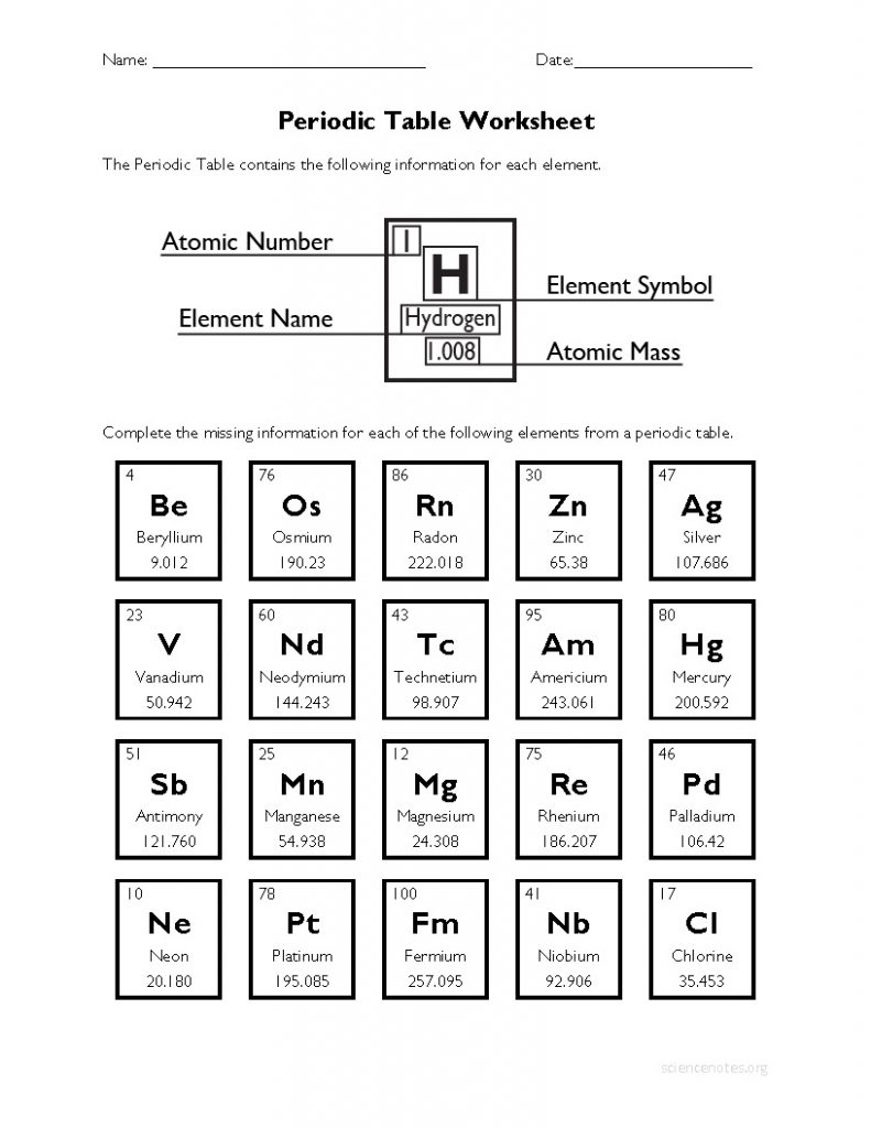 periodic table worksheets. Black Bedroom Furniture Sets. Home Design Ideas