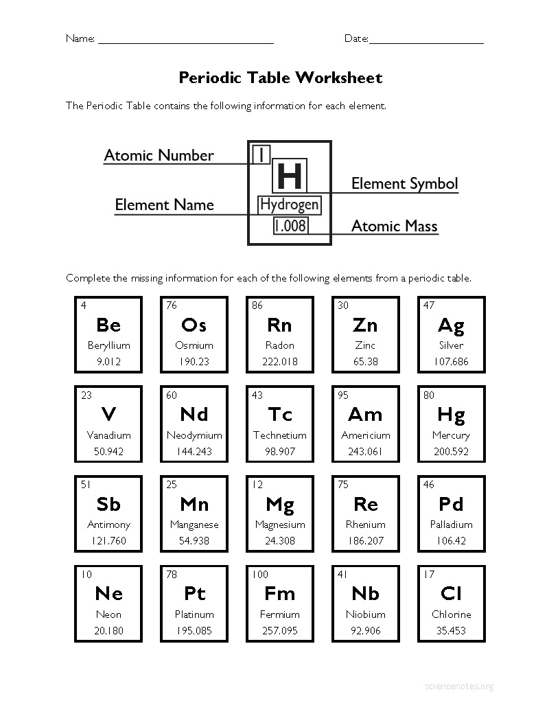 Periodic Table Worksheets - Page 2 of 2