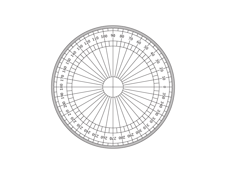 image relating to Printable Circle referred to as Printable Protractors