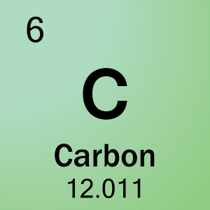 Carbon and sodium lessons tes teach carbon and sodium urtaz Gallery