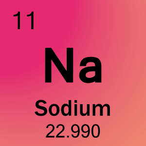 Periodic table element cards element cell for 11 sodium urtaz Image collections