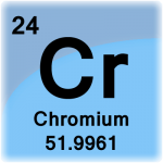 Element cell for Chromium