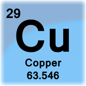 Copper is atomic number 29 with element symbol Cu.