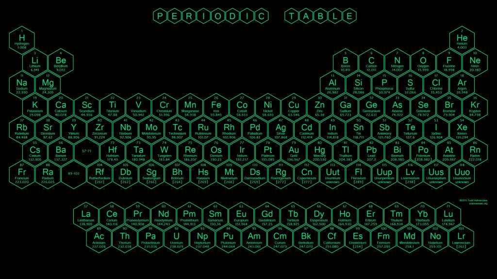 Aqua Hexagon Periodic Table - 2015