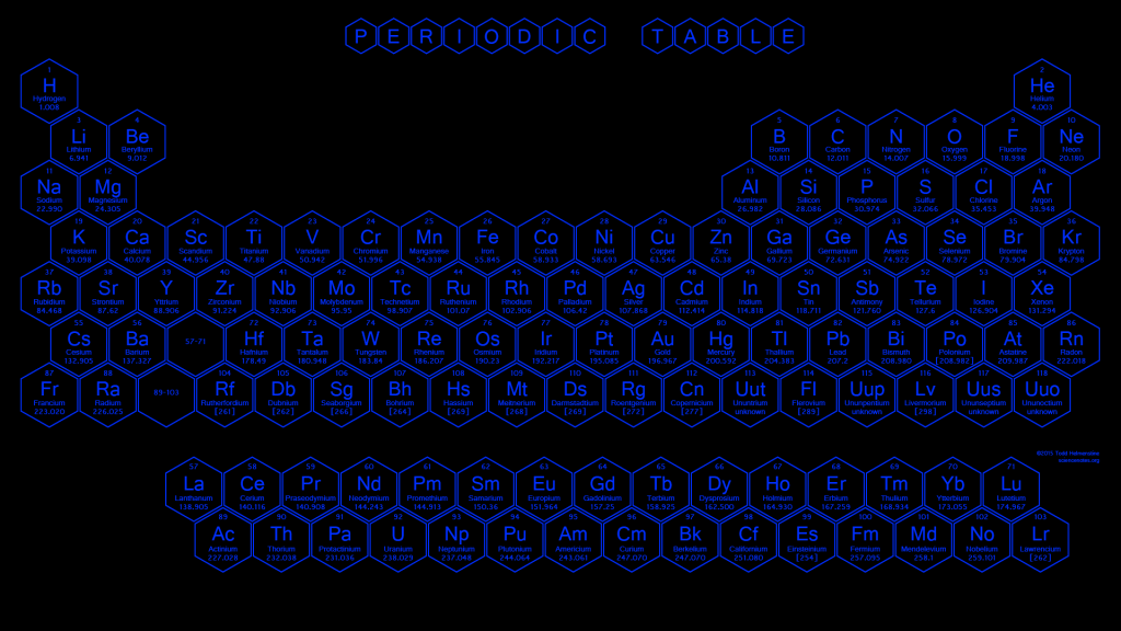 Blue Hexagon Periodic Table - 2015