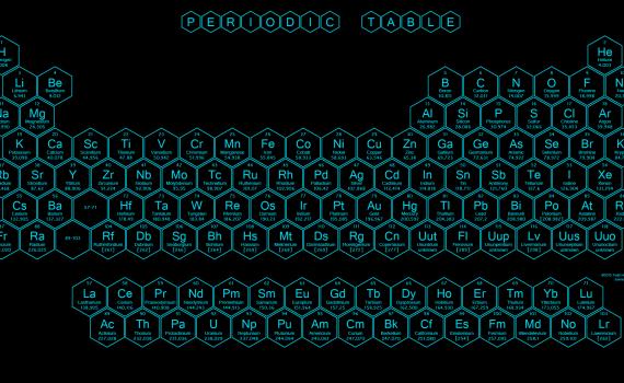 Cyan Hexagon Periodic Table - 2015