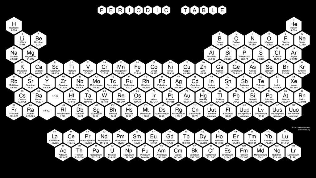 Inverted Black and White Hexagon Periodic Table - 2015