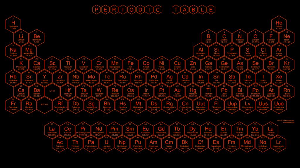 Orange Hexagon Periodic Table - 2015