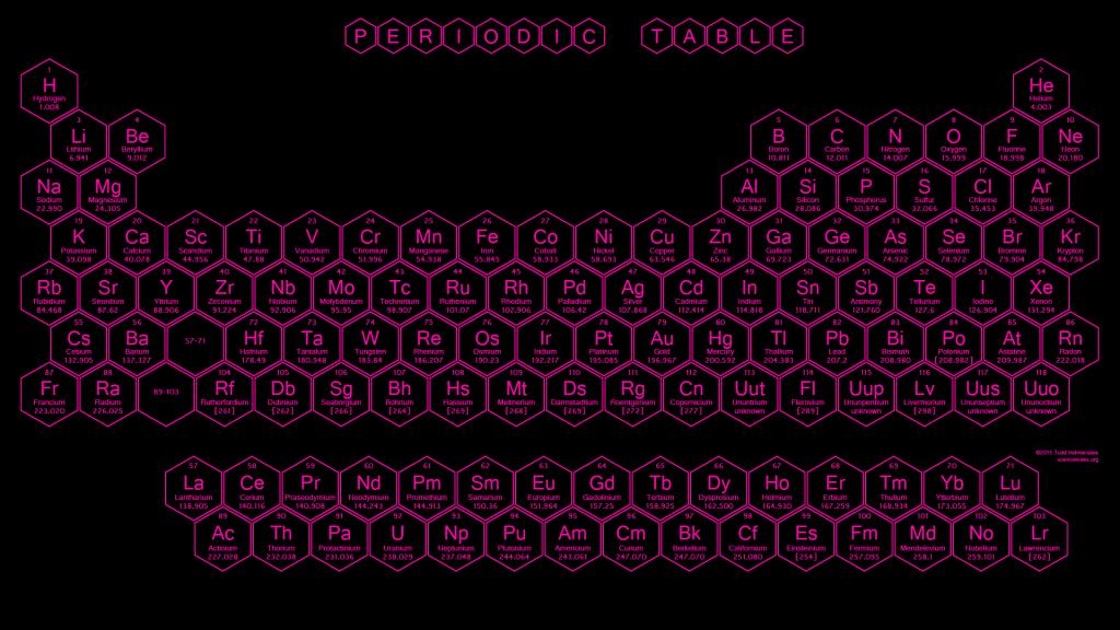 Pink Hexagon Periodic Table - 2015