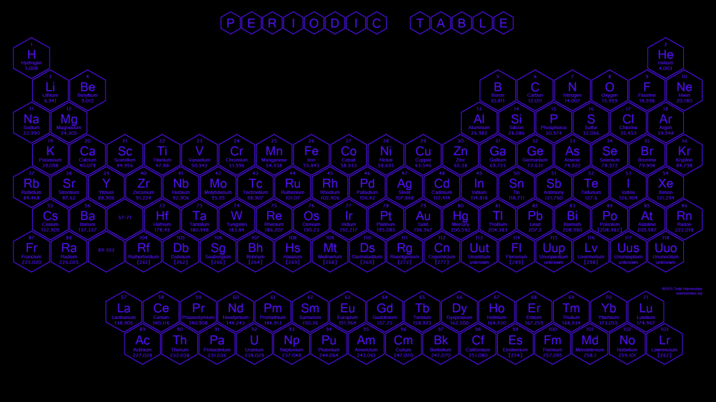 Purple Hexagon Periodic Table - 2015