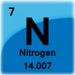 Element cell for Nitrogen