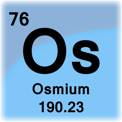 Hd periodic table wallpaper muted colors - Osmium Element Cell Science Notes And Projects