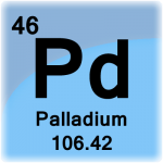 Element cell for Palladium