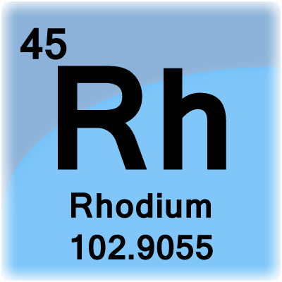 Rhodium Element Cell - Science Notes and Projects