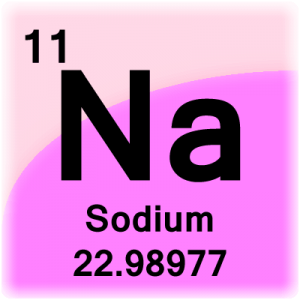 Sodium facts urtaz Image collections