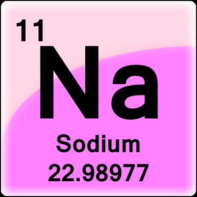 Sodium facts urtaz Images