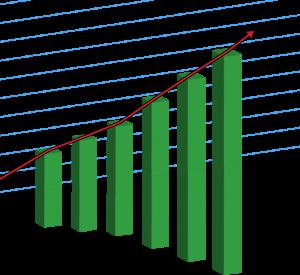 Statistics Bar Graph