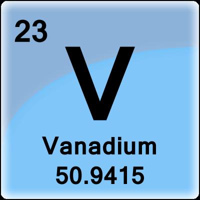 Vanadium Facts on Iodine Periodic Table