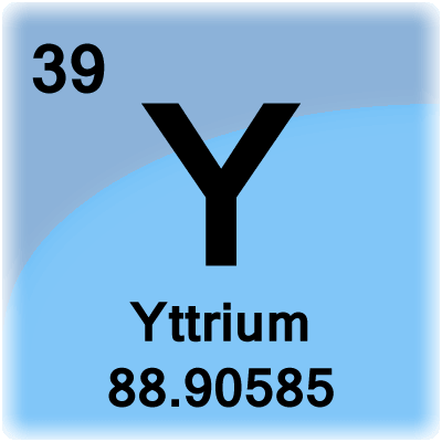 Yttrium Element Cell -...