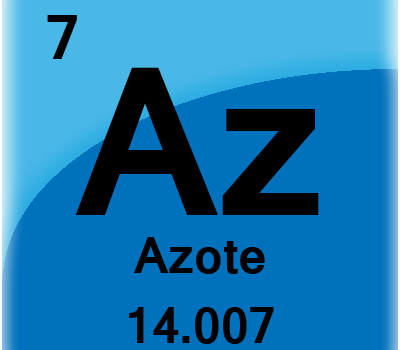 Azote Periodic Table Tile