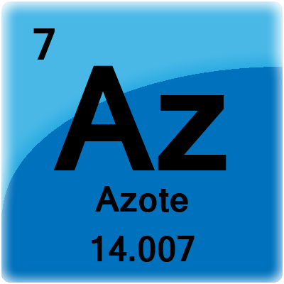 Element symbols no one uses azote periodic table tile urtaz Image collections