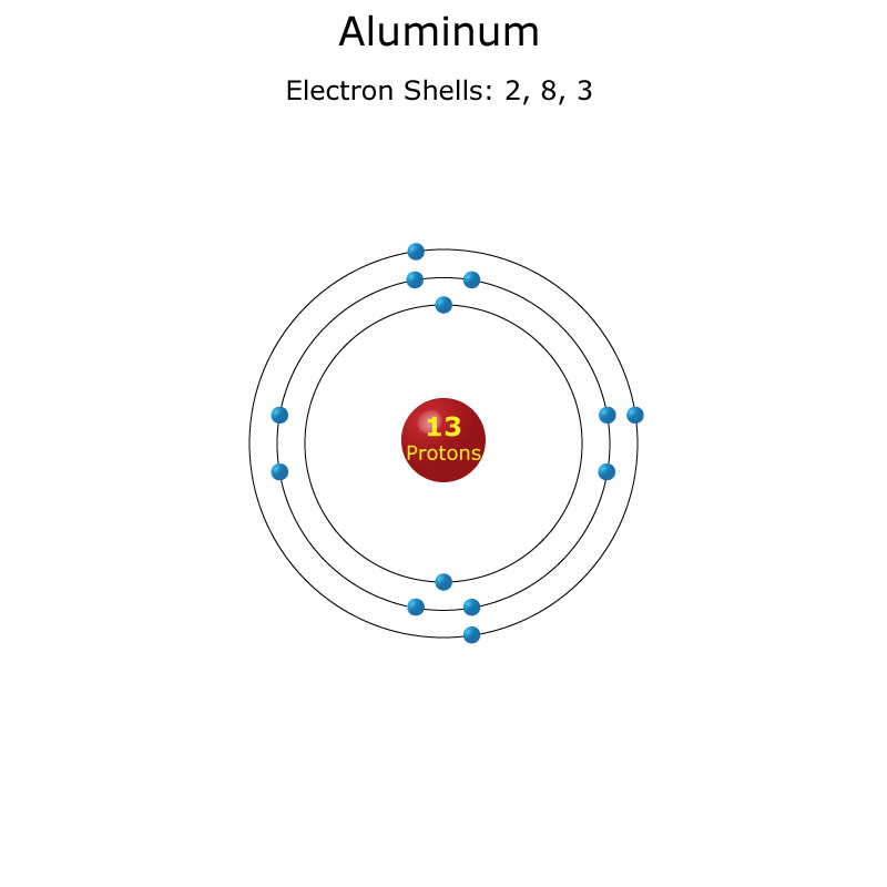 Aluminum facts atomic number 13 or al aluminum atom ccuart Image collections