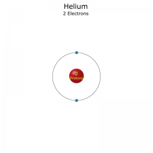 Helium Atom