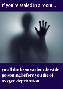 Macabre Science Fact: If you're sealed in a room, you'll die from carbon dioxide poisoning before you'll die from lack of oxygen.