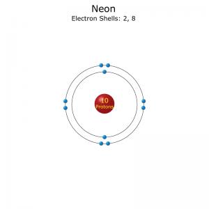 Neon atom