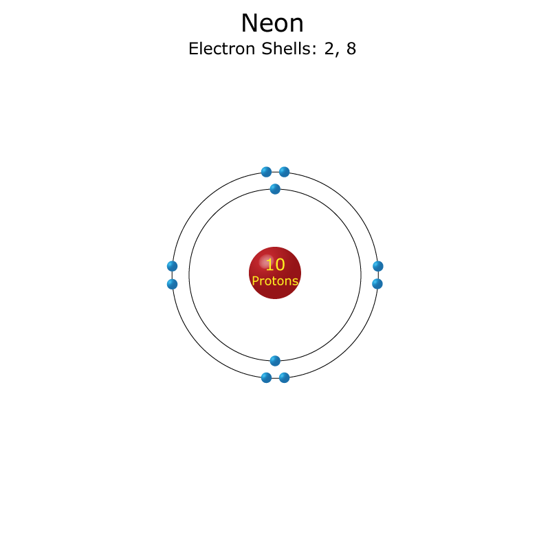 Neon Atom - Science Notes and Projects