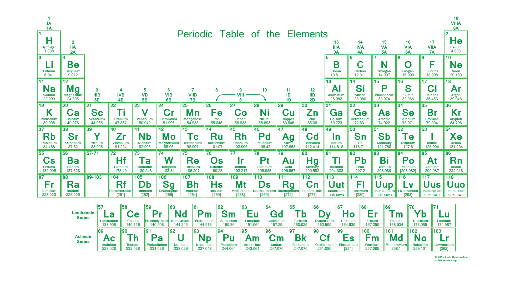 Neon periodic table desktop wallpaper the full sized image gamestrikefo Gallery