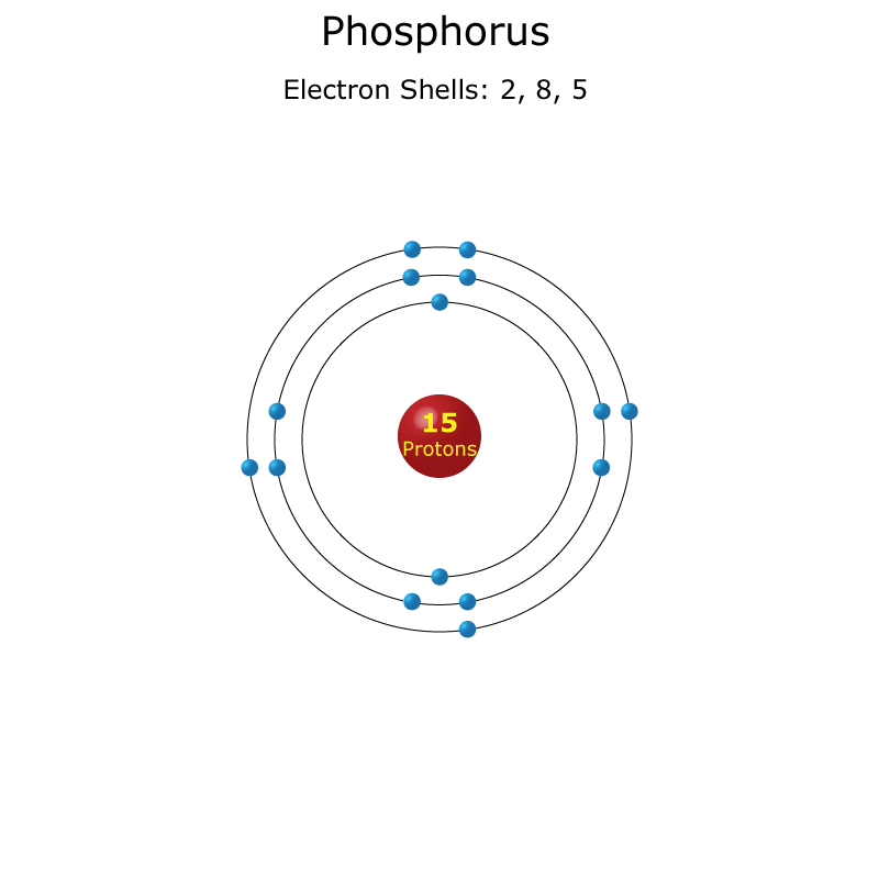 Phosphorus Facts