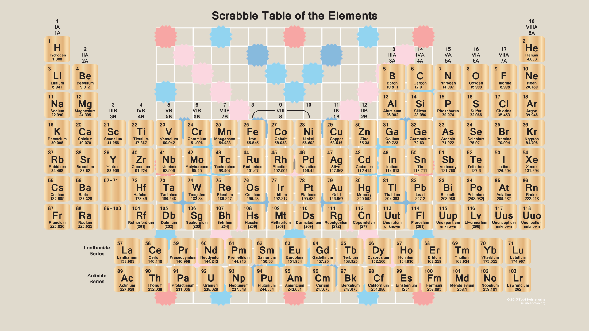 scrabble periodic table wallpaper - Periodic Table Symbols Scrabble