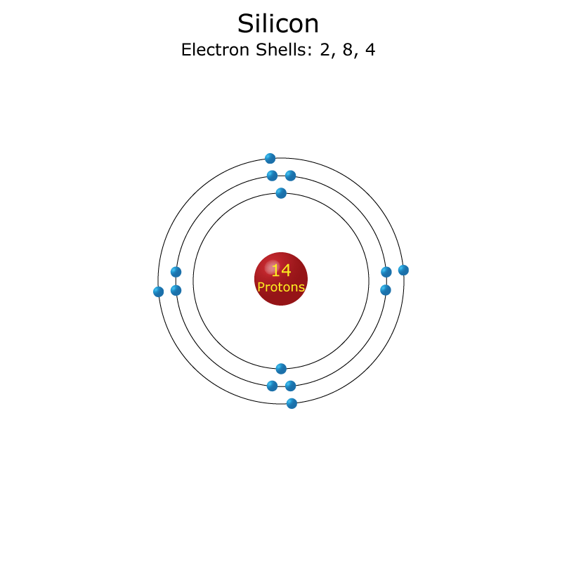 Silicon Atom Model Pictures To Pin Pinsdaddy