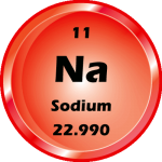 011 - Sodium Button