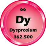 066 - Dysprosium Button