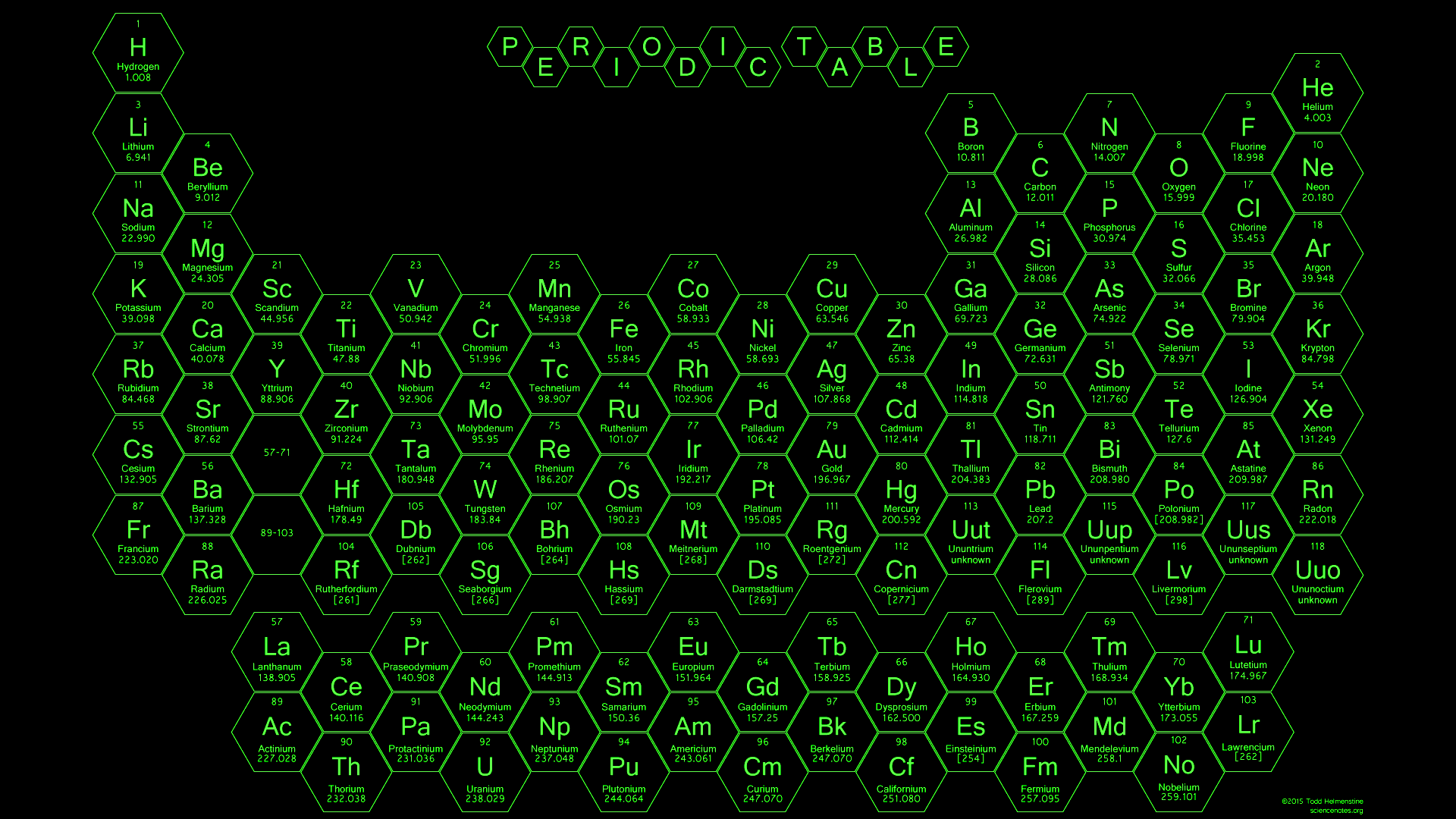 Honeycomb periodic table wallpapers 2015 edition 2015 honeycomb periodic table green gamestrikefo Gallery