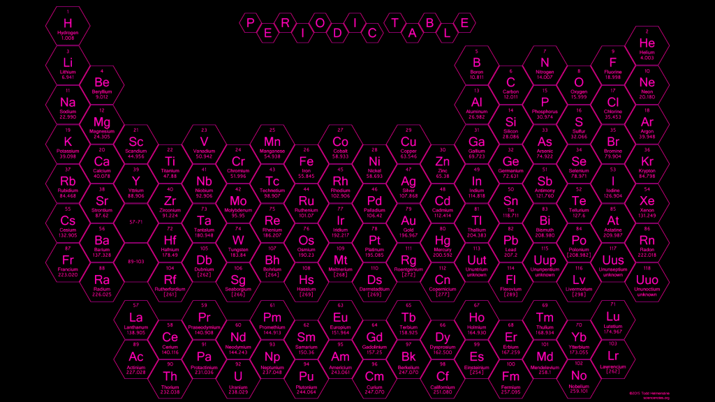 2015 - Honeycomb Periodic Table - Pink