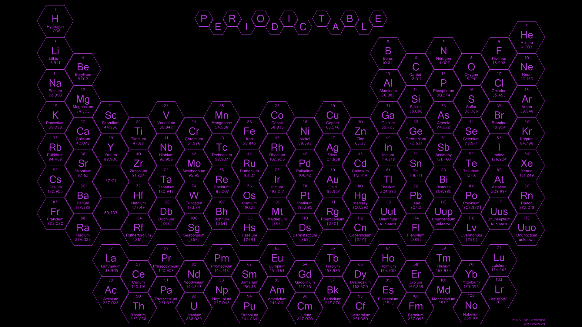 2015 - Honeycomb Periodic Table - Purple