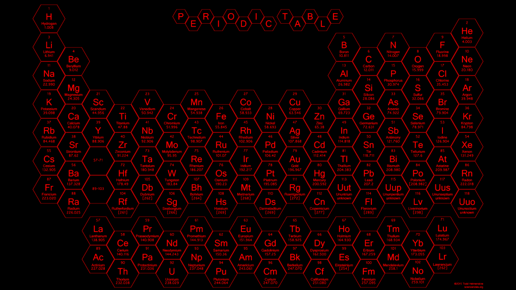 2015 - Honeycomb Periodic Table - Red