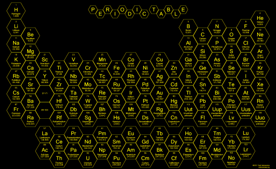2015 - Honeycomb Periodic Table - Yellow