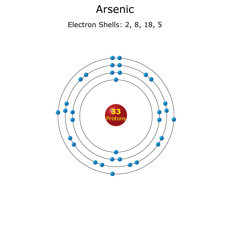 Arsenic Atom Science Notes And Projects